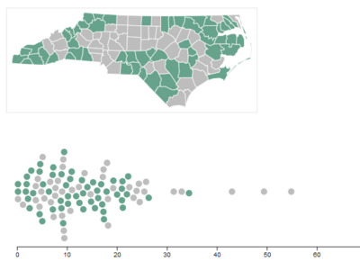 How has the physician supply changed over time in North Carolina counties?